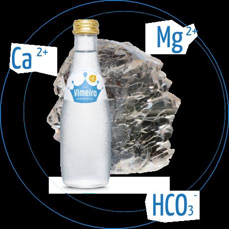 Benefícios de uma água com elevada mineralização
